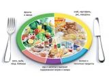 Жара - иконка «питание» в Эртиле